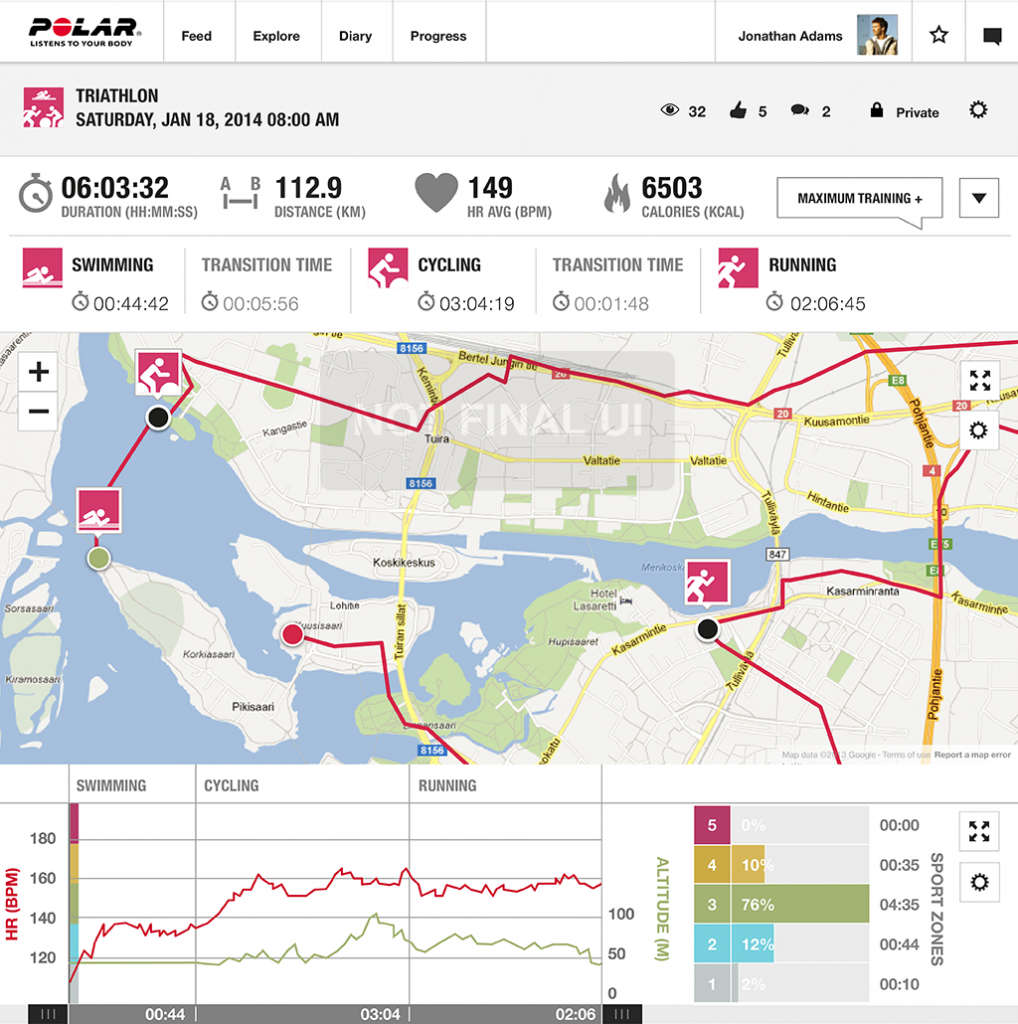 Flow Multisport-Modus
