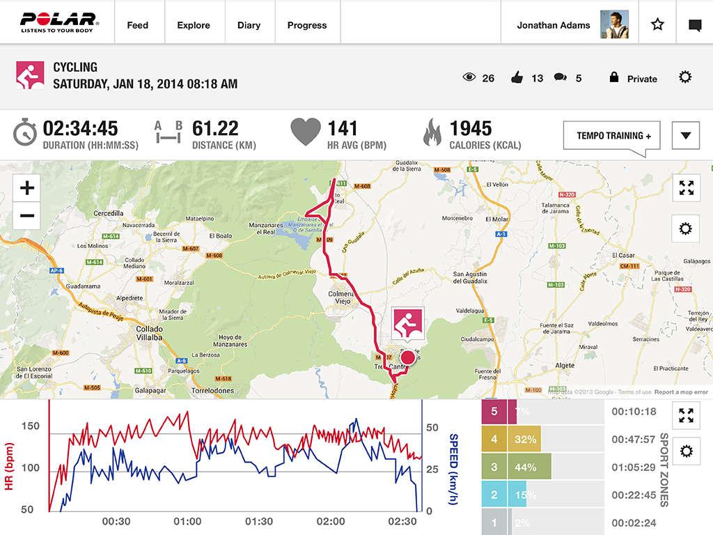 Flow Fahrrad-Workout