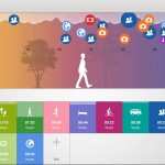 Sony Lifelog App
