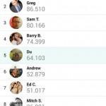 Fitbit-App Freunde