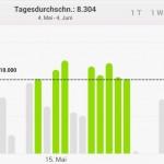 Fitness-Armband Fitbit-App Gewichtsveränderung