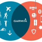 Garmin Connect IQ