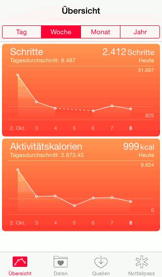 Garmin Connect - Apple HealthKit Übersicht