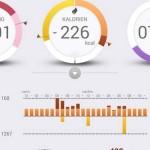 Pulsense View App Tagesaktivitäten