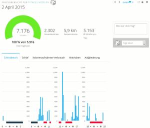 Fenix3 Activity-Tracker - Schritte Übersicht