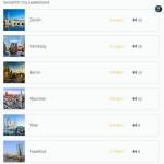 SwitchFit Städtewettbewerb