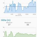 Vivoactive GPS Höhenmeter