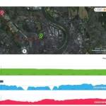 Garmin Connect - Radfahren
