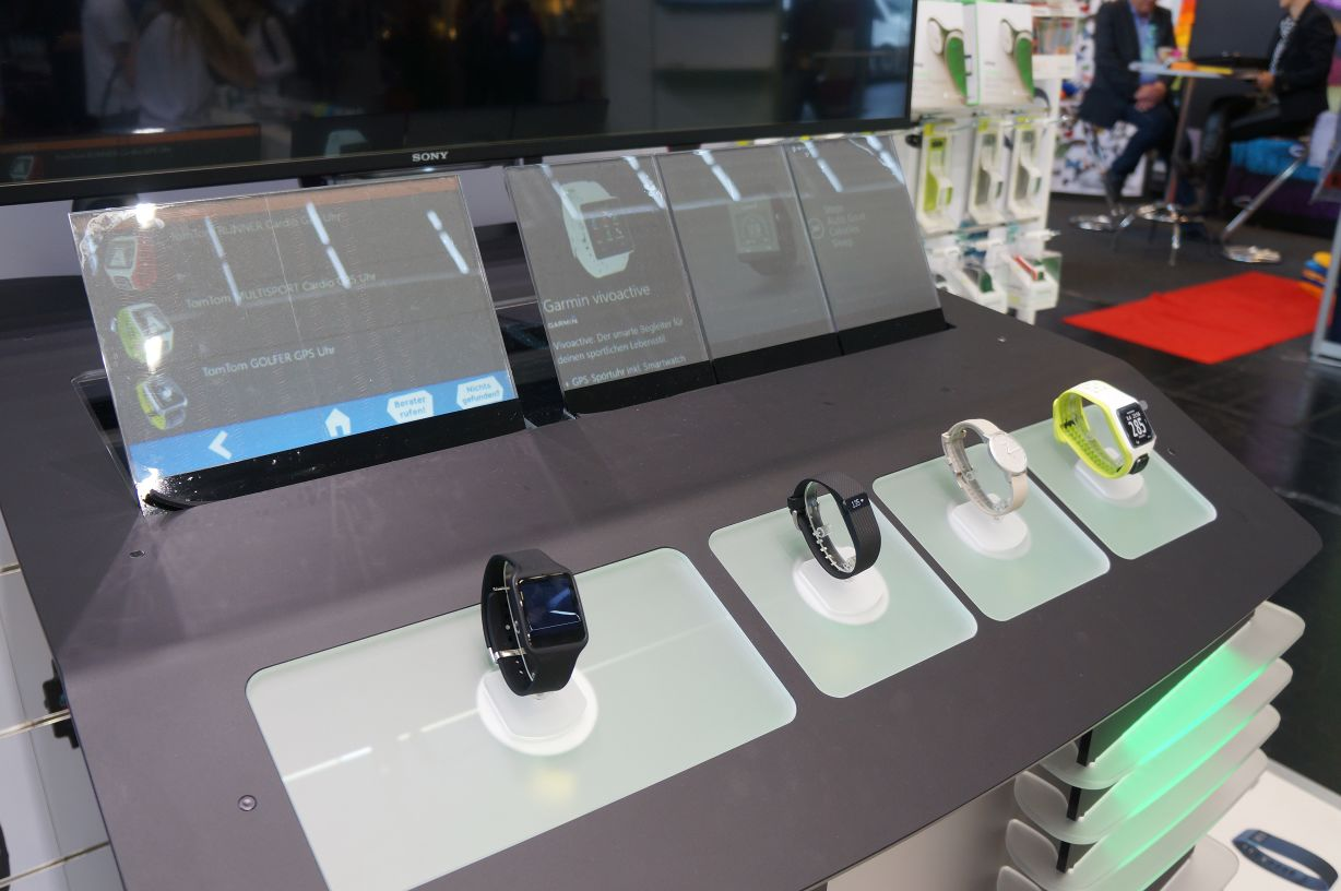 FIBO Fitness Wearables