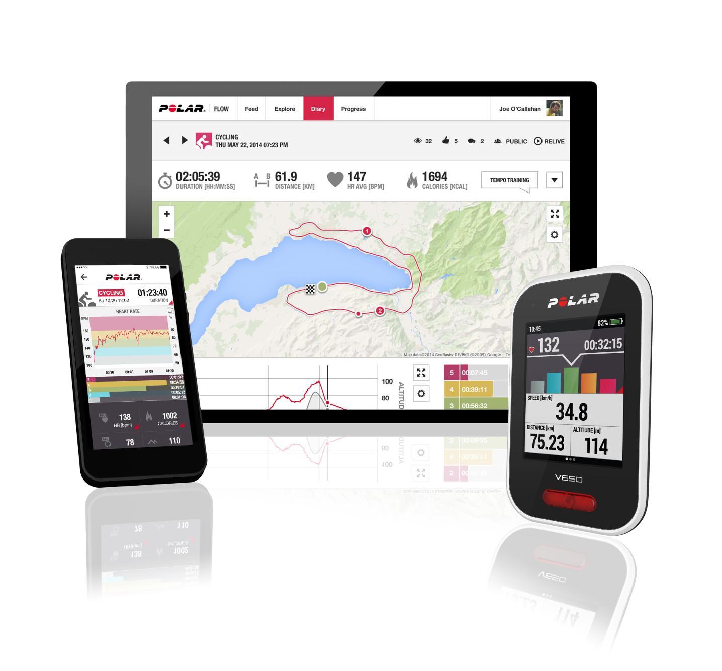 Polar V650 - App und Webportal