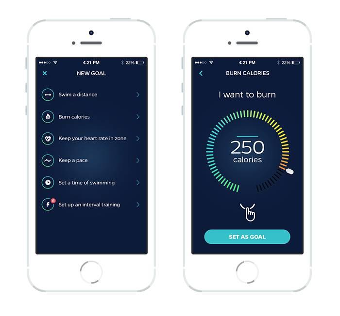 Swimmo App Ziele