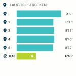 Fitbit App Laufen Auswertung Teilstrecken