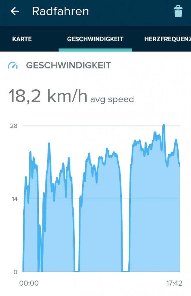 App Radfahren Durchschnitts-Speed