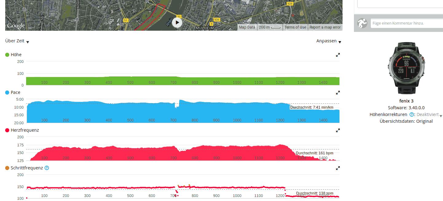 Fenix 3 - grafische Auswertung