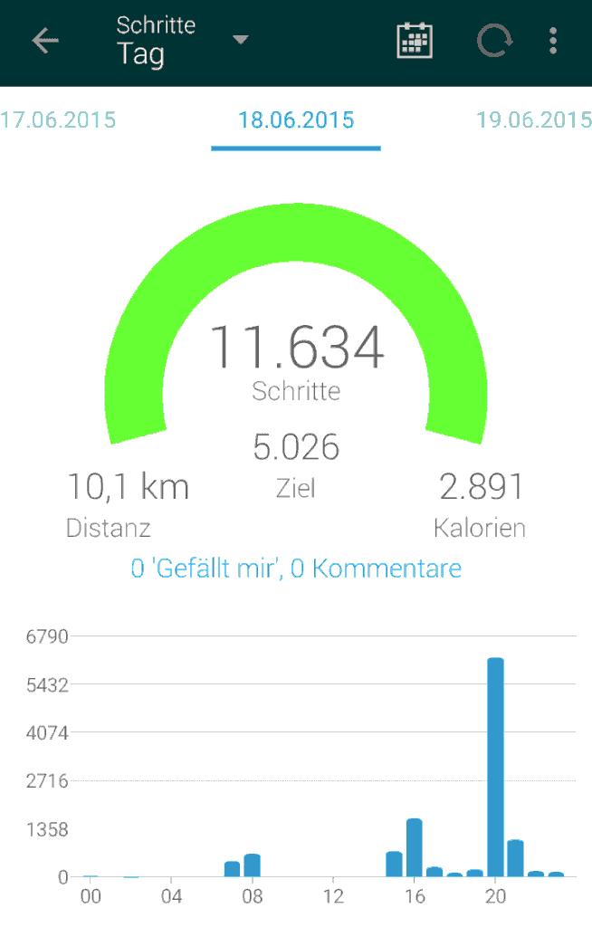 FR225 Schritte