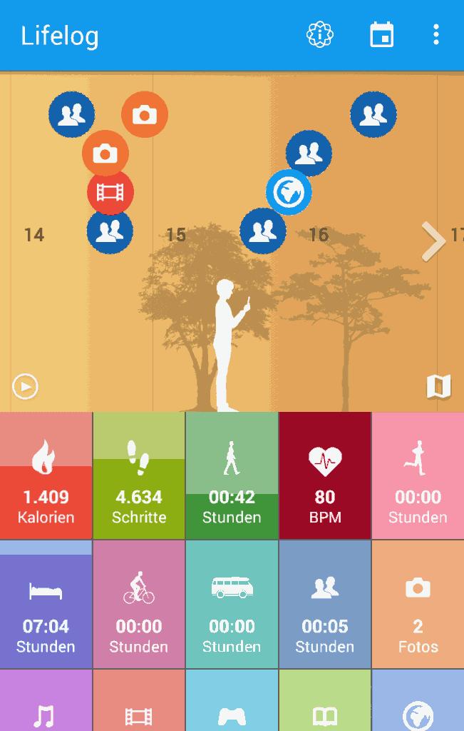 Sony Lifelog App - Dashboard