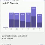 Sony Lifelog App - Schlaf Wochenübersicht