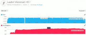Testlauf mit Vivosmart HR