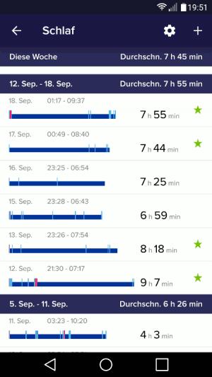 Schlafdaten