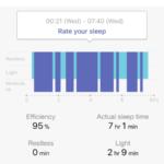 Samsung Health App