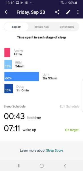 Fitbit: Schlafindex (Sleep Score)