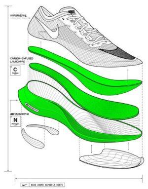 Nike ZoomX Vaporfly NEXT%: Technischer Aufbau (Screenshot nike.com)